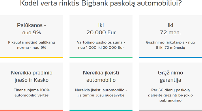 Bigbank automobilių kreditas